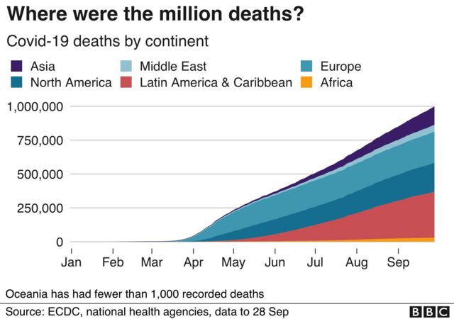کورونا وائرس کہاں بہت تیزی سے پھیل رہا ہے؟