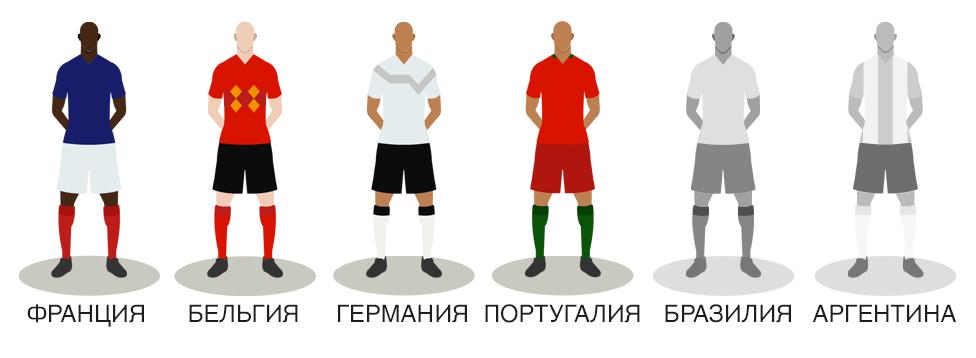 Остались четыре сборных: Франция, Бельгия, Германия, Португалия