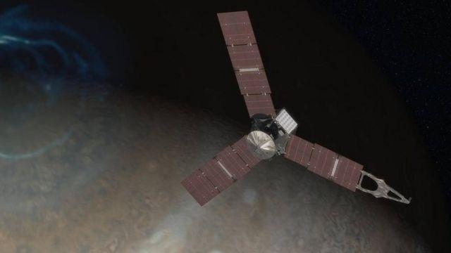 Juno alrededor de Júpiter