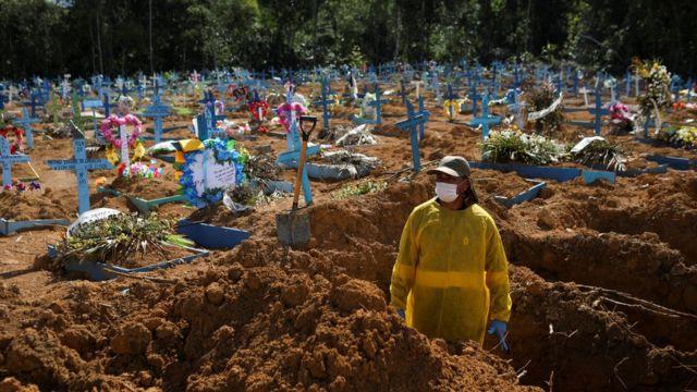 Могилы умерших от коронавируса в Бразилии
