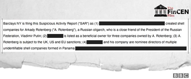 Trecho do Relatório de atividades suspeitas do Barclays em Arkady Rotenberg