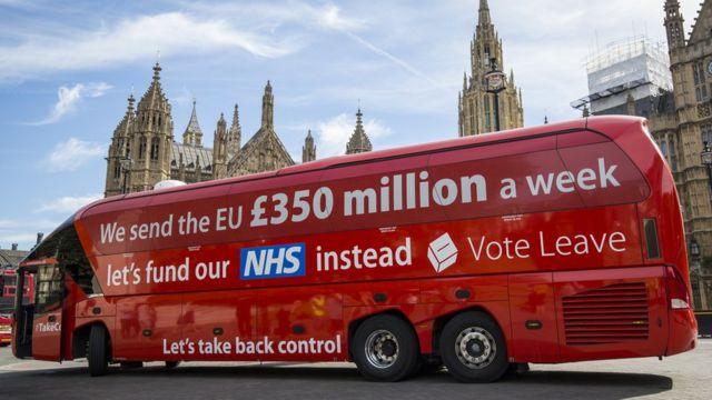 Brexit battlebus