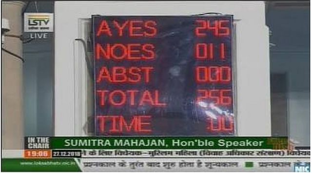 లోక్సభలో ట్రిపుల్ తలాక్ బిల్లుపై ఓటింగ్
