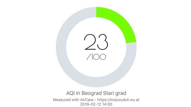 Prikaz zagađenosti vazduha u aplikaciji