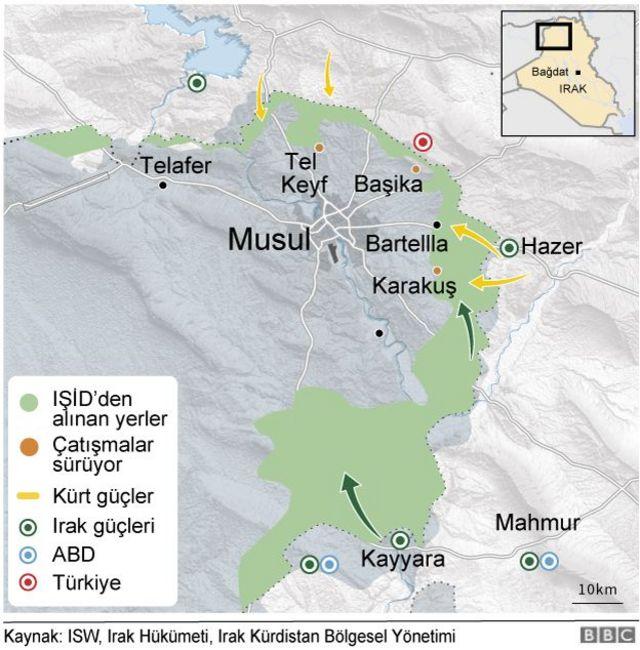 Musul harita