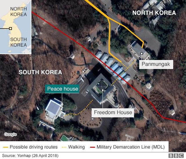 板門店を上空から撮影した写真。赤い線は軍事境界線、黄色の点線が徒歩でのルート、黄色の線は車で移動した場合のルート