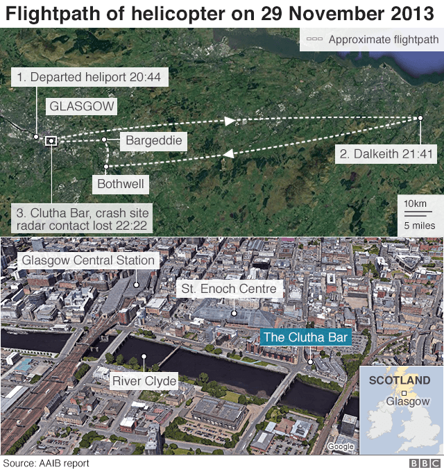 Clutha helicopter flight path map