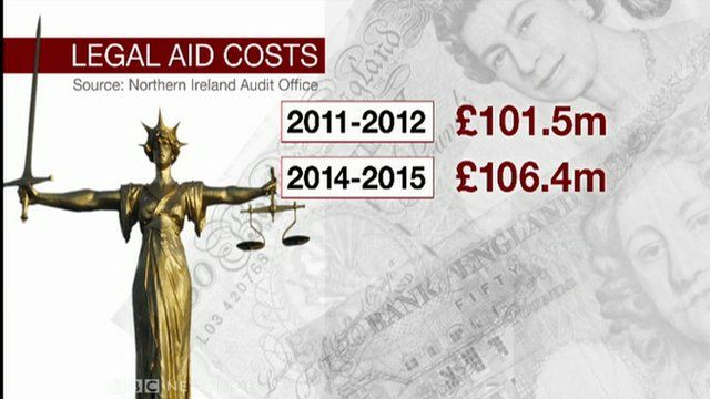 Legal Aid costs