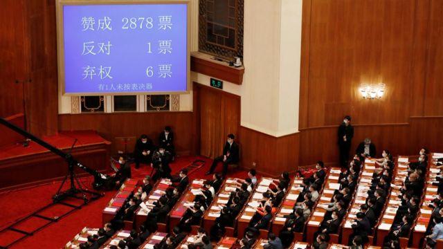 中國人大以2878票贊成、1票反對、6票棄權、1人未有按鍵下,通過香港《國安法》決定草案。
