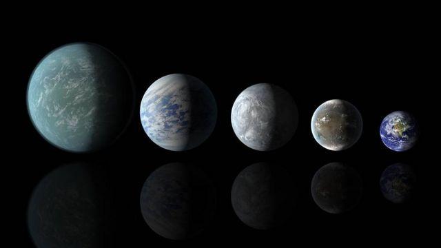 Планеты, открытые в апреле 2013