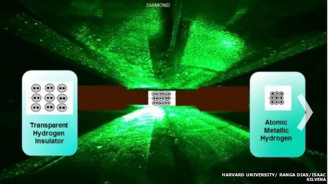 Image of a diamond anvil cell compressing molecular hydrogen