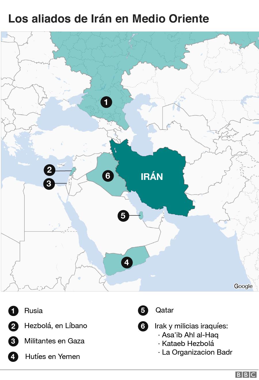 Países aliados de Irán