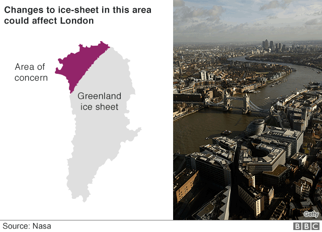 Graphic showing the portion of the Greenland Ice Sheet that will affect sea levels near London