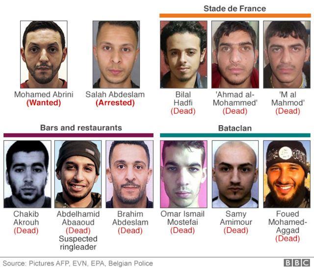 パリ連続襲撃の容疑者たち