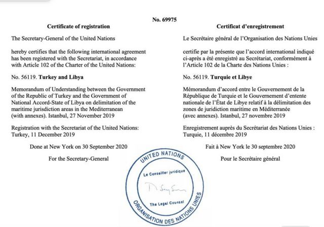 Anlaşma kayıt belgesı