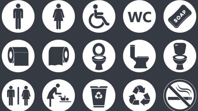 Sinais associados ao banheiro