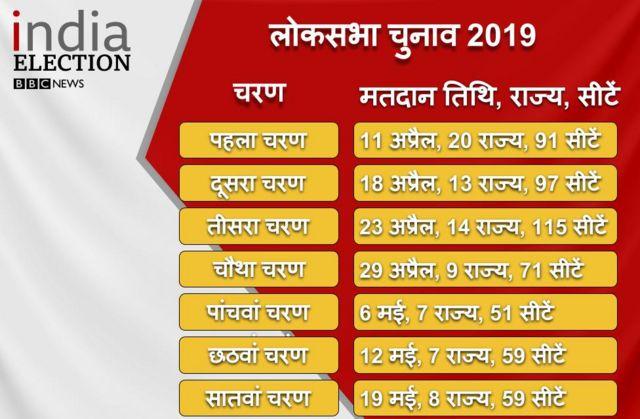 चुनाव आयोग