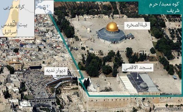 شهر قدیمی بیتالمقدس که برای مسلمانان به عنوان 'حریم شریف' شناخته میشود و برای یهودیان به 'کوه معبد' معروف است، برای هر دو این گروهها خیلی اهمیت دارد.
