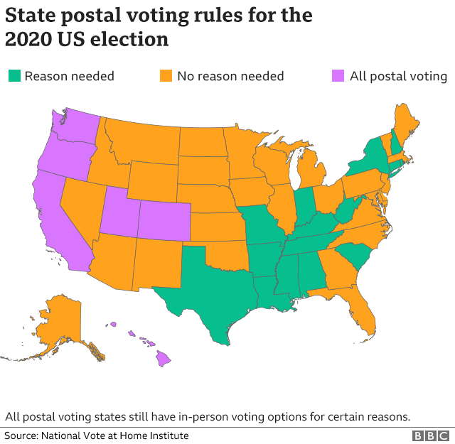 US postal voting rules in different states