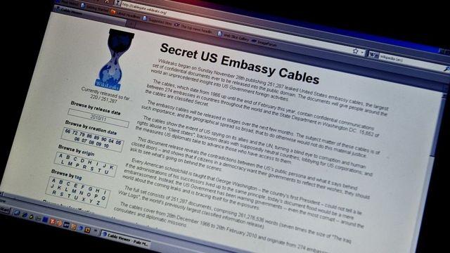 Pagina do WikiLeaks