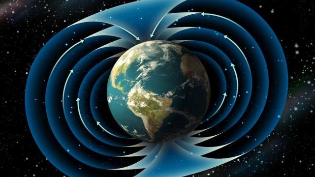 Ilustração da inversão dos polos magnéticos