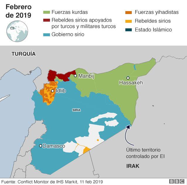 Diferentes grupos que controlan territorio en Siria en febrero de 2019