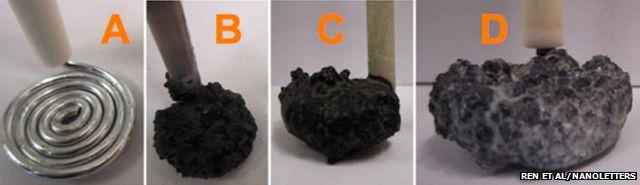 carbon nanofibres building up on an electrode