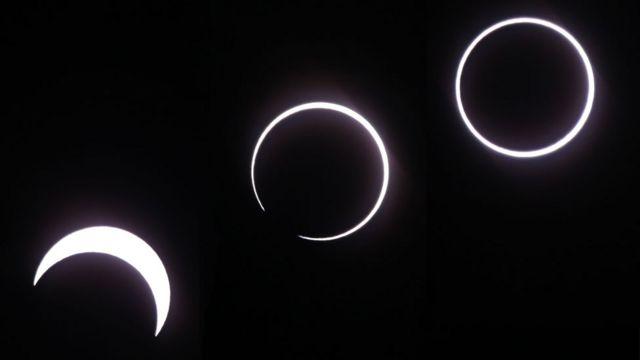 Composición del eclipse anular