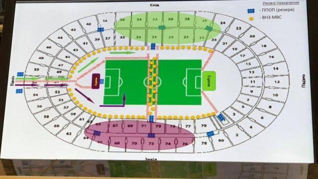 Предварительная схема размещения сцен и сторонников кандидатов на стадионе