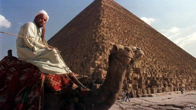 Man in front of pyramids