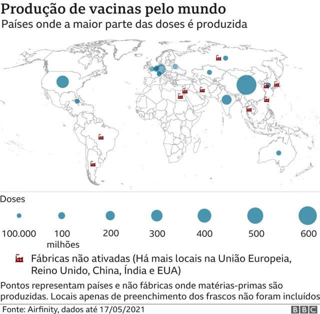 Grafico da BBC