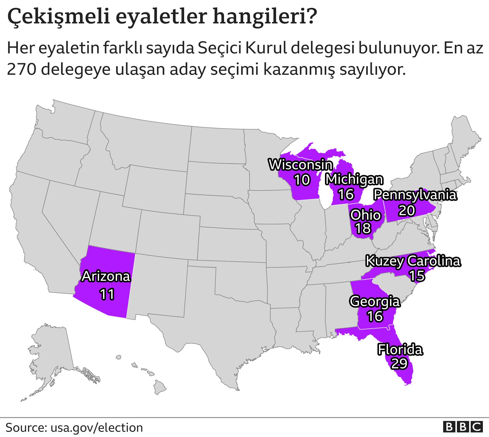 Çekişmeli eyaletlerin bazılarında oy sayımı sürüyor