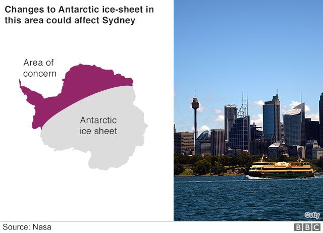 Graphic showing the portion of the Antarctic Ice Sheet that will affect sea levels near Sydney