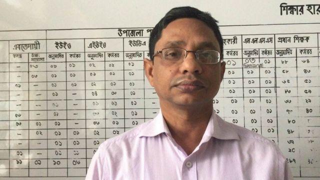 রাঙ্গামাটি জেলা শিক্ষা কর্মকর্তা জিল্লুর রহমান