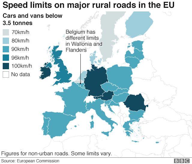 Speed limits in EU (major rural roads)