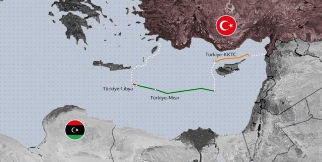 Libya-Türkiye anlaşma