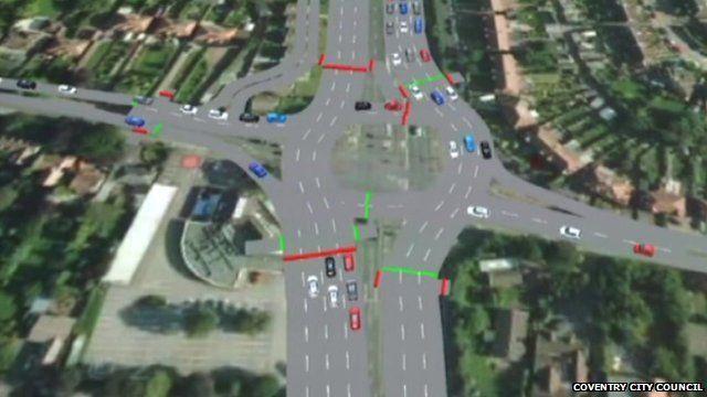 Virtual model of new junction