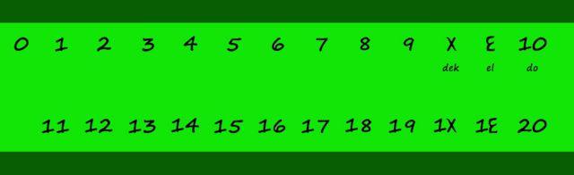 Números do sistema duodecimal