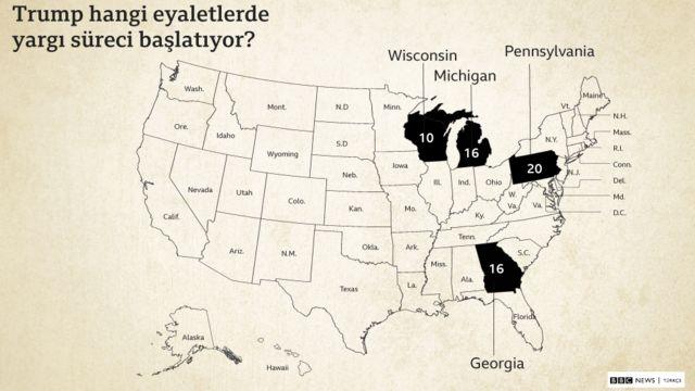 yargıya taşınan eyaletler