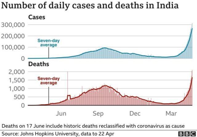 kasus di India.