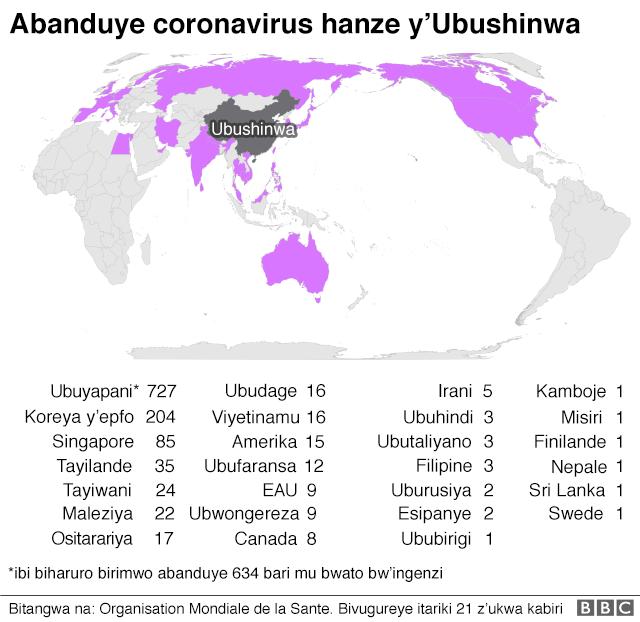 Abanduye coronavirus kw'isi