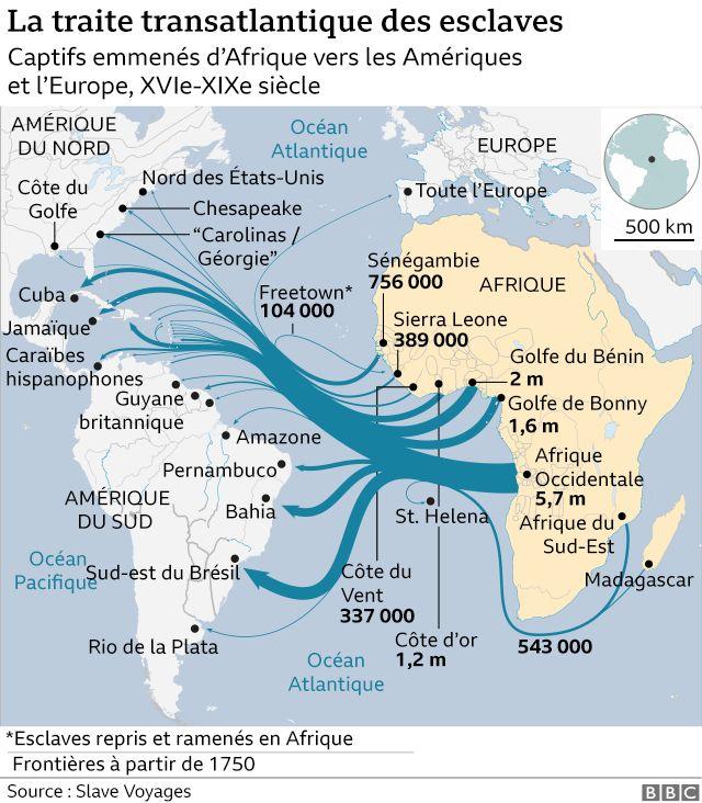 Graphique montrant la traite des esclaves