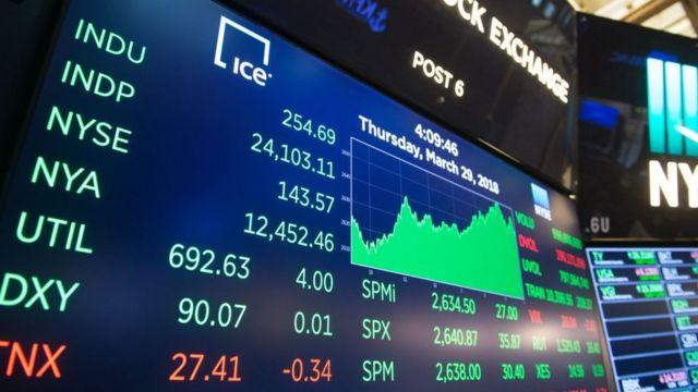 Un monitor con las tendencias de Wall Street