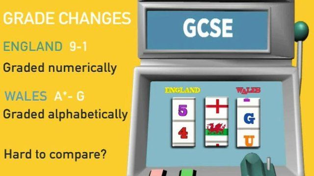 Graphic on grades