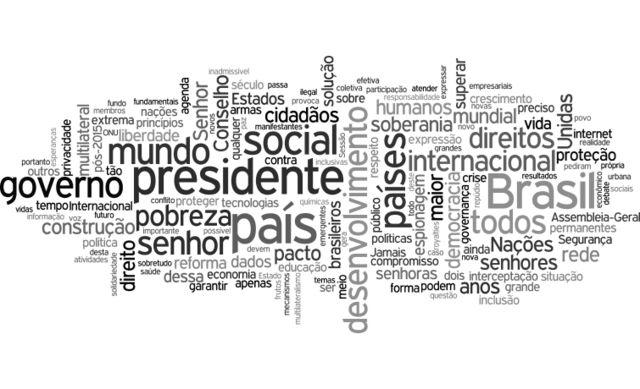 Nuvem de palavras - Dilma (2013)