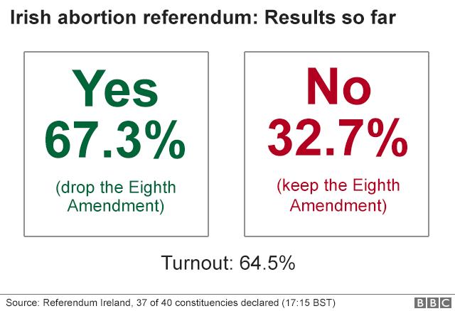 Referendum graphic