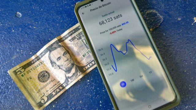 precio del dolar hoy bitcoin)