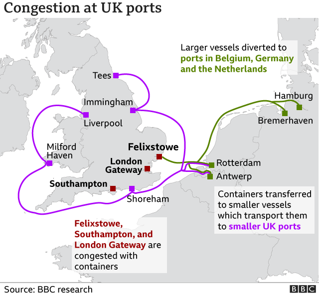 Map of the situation in the English Channel and routes for vessels