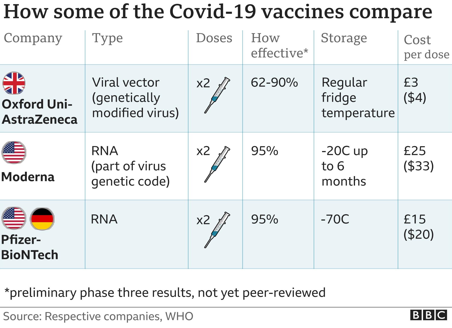 Coronavirus Dutch shocked to be EU vaccination stragglers   BBC News