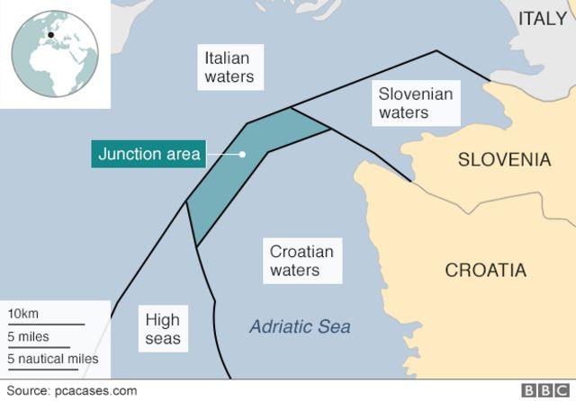 Slovenia wins battle with Croatia over high seas access